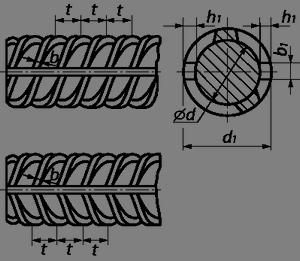 арматурная сталь а400 гост